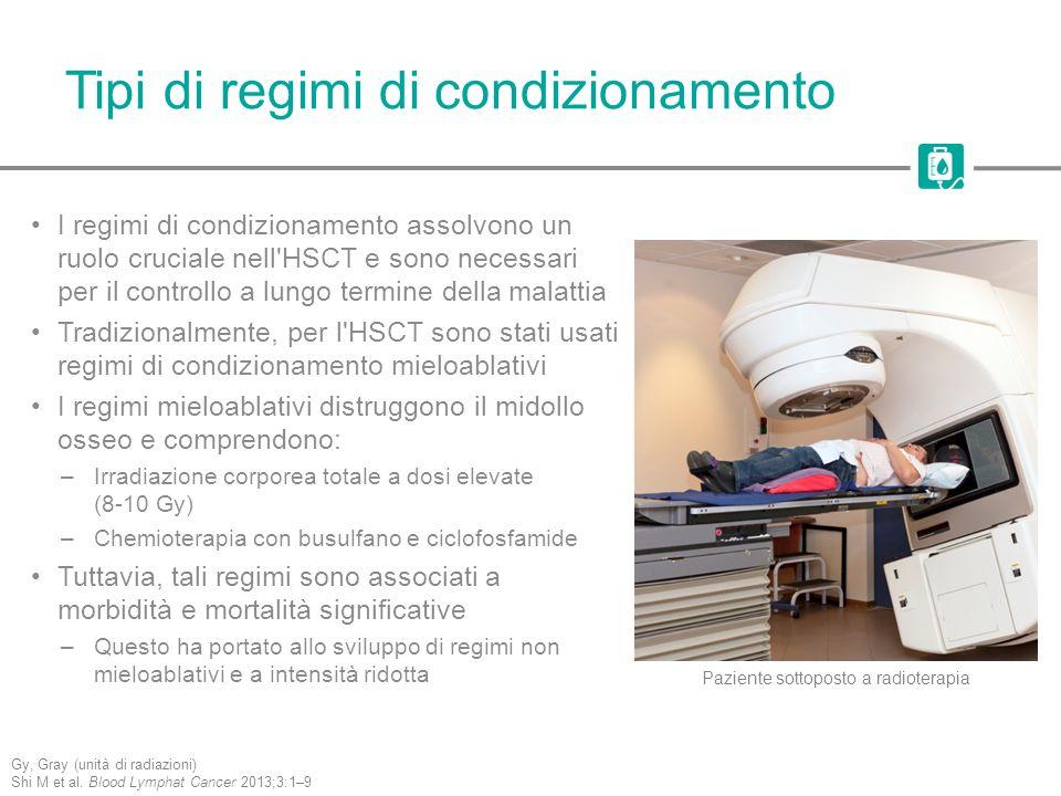 Tipi di regimi di condizionamento I regimi di condizionamento assolvono un ruolo cruciale nell'HSCT e sono necessari per il controllo a lungo termine