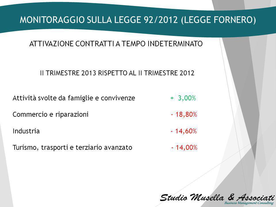 8 aprile 2014 Convegno di studio Il Jobs Act di Matteo Renzi: Dagli interventi urgenti alla legge delega per le riforme