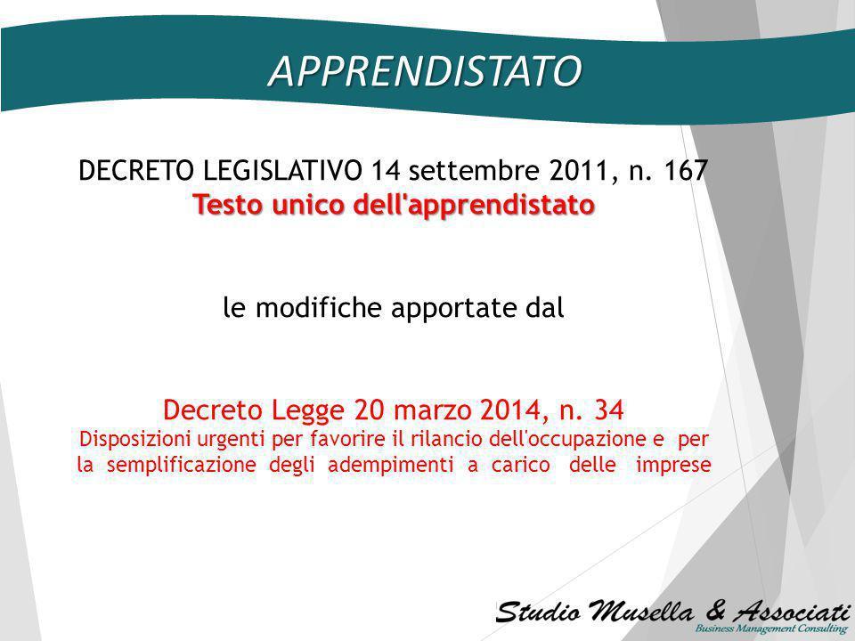 JOBS ACT: Le ultime novità sull'apprendistato Relatore: Dr. Antimo Rinaldi