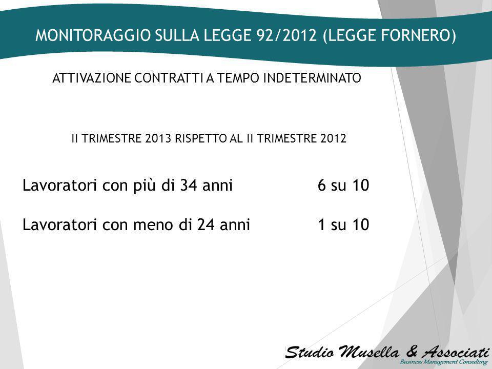 ATTIVAZIONE CONTRATTI A TEMPO INDETERMINATO II TRIMESTRE 2013 RISPETTO AL II TRIMESTRE 2012 Stranieri comunitari - 15,80% Italiani - 12,70% Stranieri