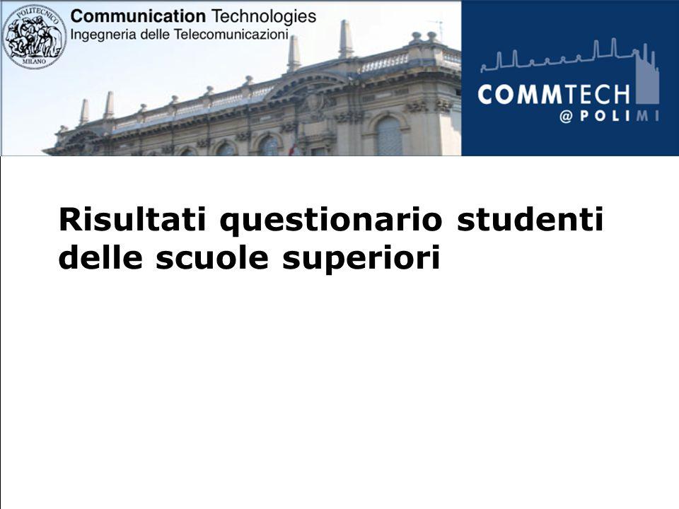 CCS Ing. delle Telecomunicazioni 2