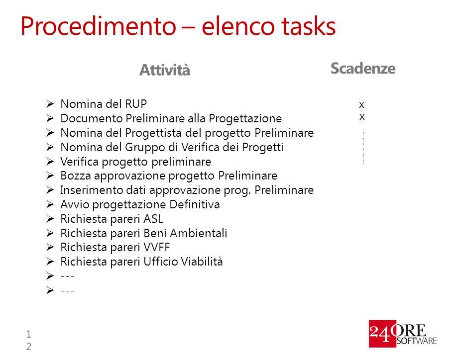 Procedimento – elenco tasks  Nomina del RUP  Documento Preliminare alla Progettazione  Nomina del Progettista del progetto Preliminare  Nomina del