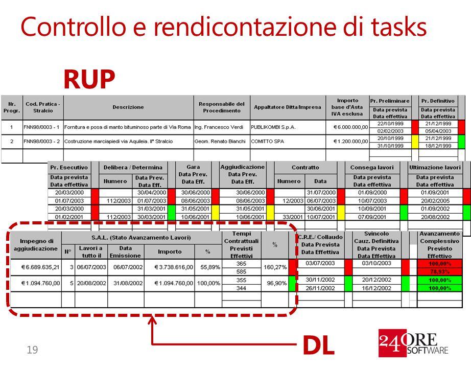 Controllo e rendicontazione di tasks RUP DL