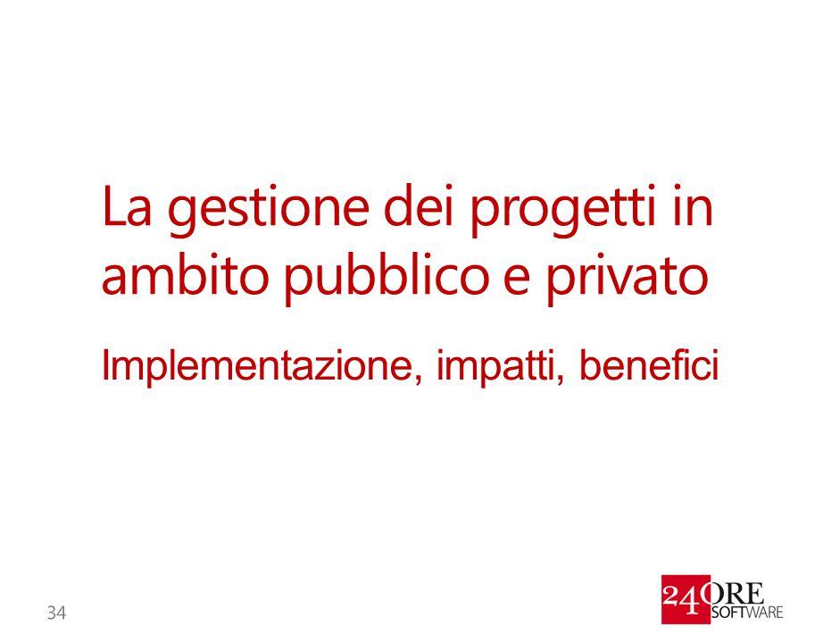 La gestione dei progetti in ambito pubblico e privato Implementazione, impatti, benefici