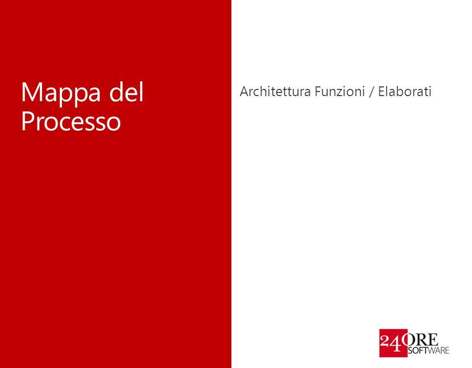 Architettura Funzioni / Elaborati