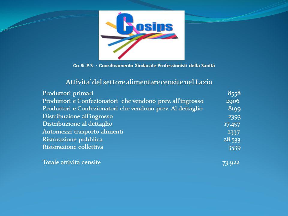 Produttori primari 8558 Produttori e Confezionatori che vendono prev.