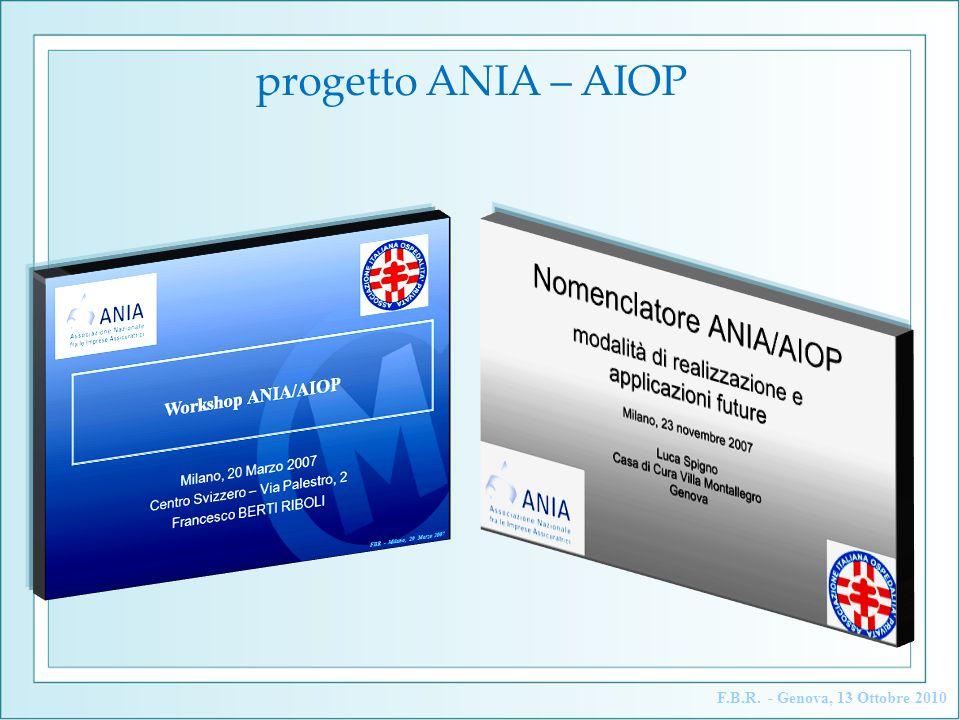 progetto ANIA – AIOP F.B.R. - Genova, 13 Ottobre 2010