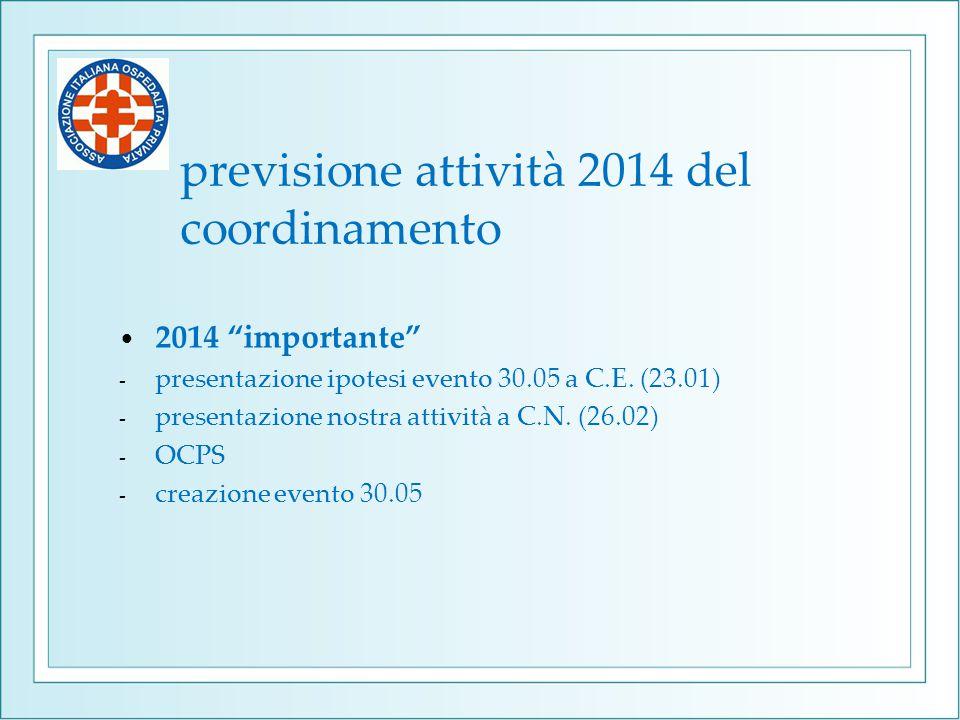 """previsione attività 2014 del coordinamento 2014 """"importante"""" - presentazione ipotesi evento 30.05 a C.E. (23.01) - presentazione nostra attività a C.N"""