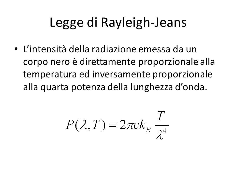 Legge di Rayleigh-Jeans L'intensità della radiazione emessa da un corpo nero è direttamente proporzionale alla temperatura ed inversamente proporziona