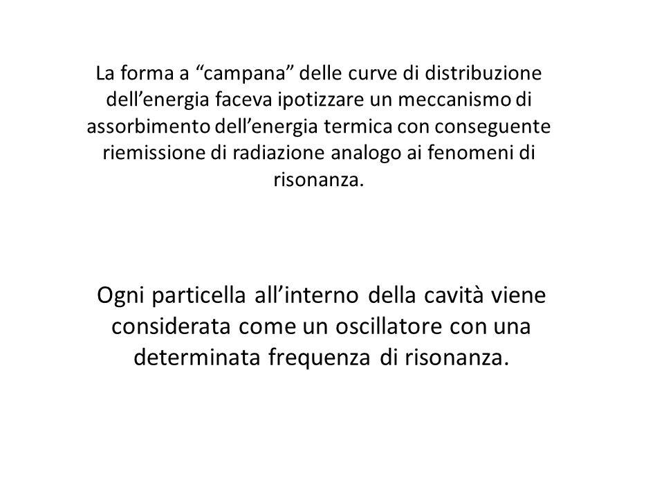 """La forma a """"campana"""" delle curve di distribuzione dell'energia faceva ipotizzare un meccanismo di assorbimento dell'energia termica con conseguente ri"""