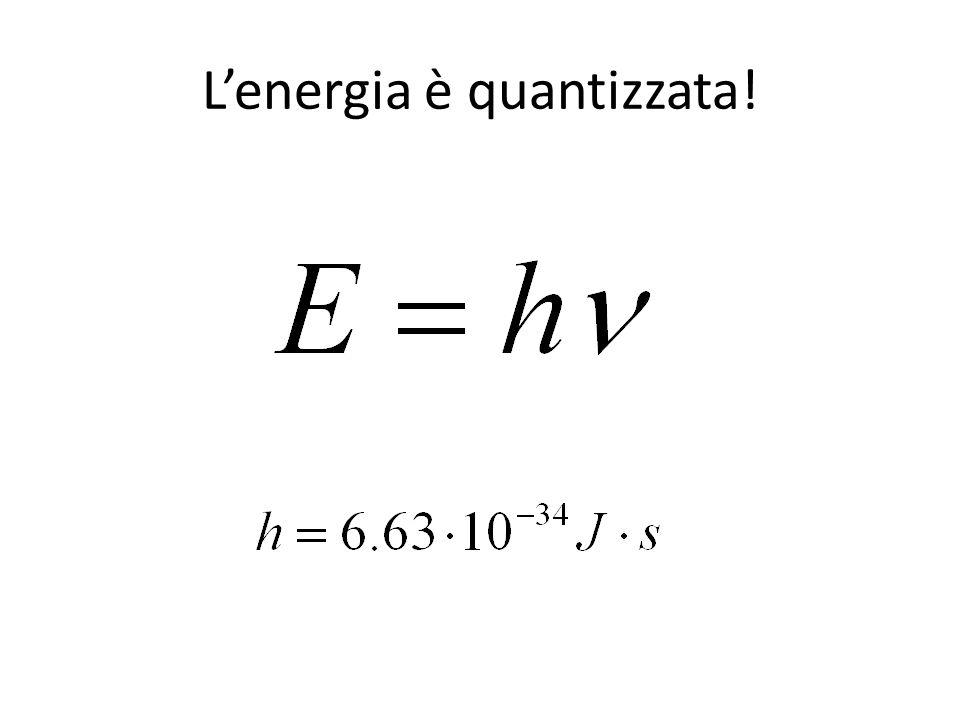 L'energia è quantizzata!