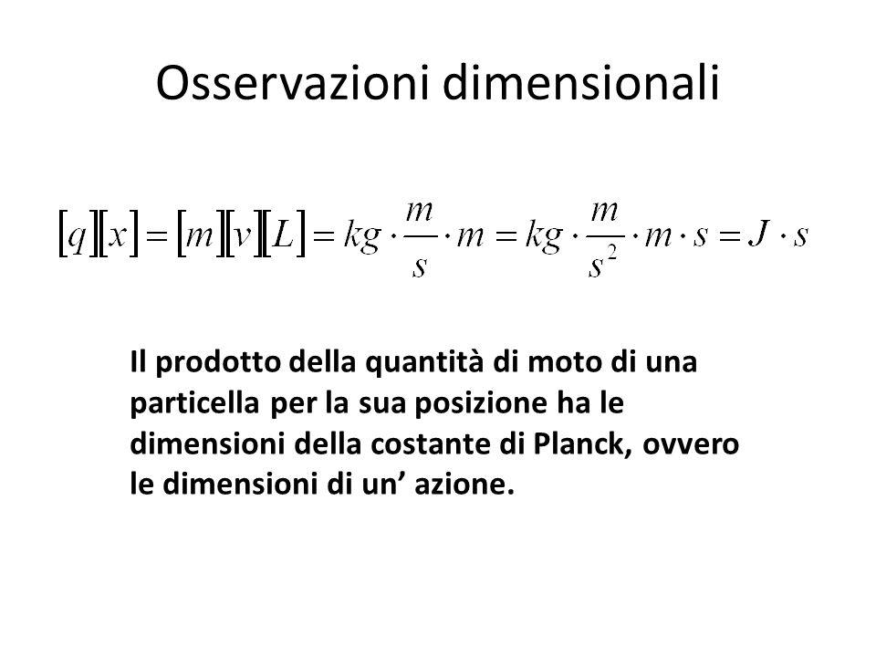 Osservazioni dimensionali Il prodotto della quantità di moto di una particella per la sua posizione ha le dimensioni della costante di Planck, ovvero