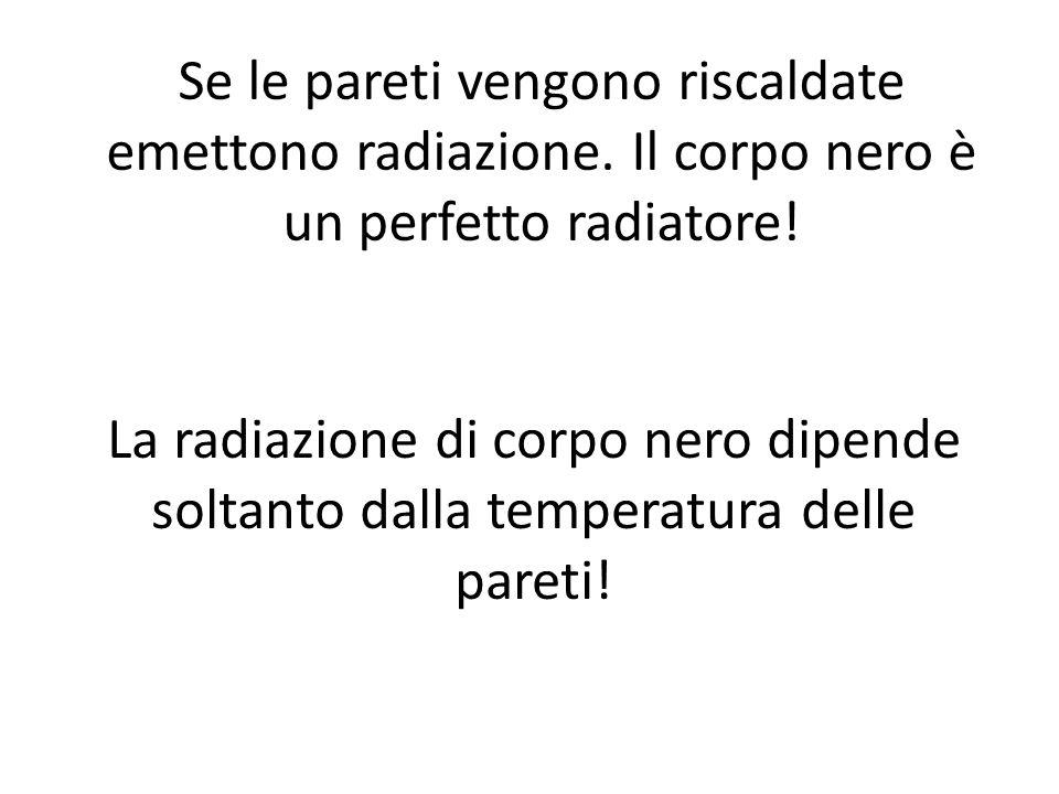 Se le pareti vengono riscaldate emettono radiazione. Il corpo nero è un perfetto radiatore! La radiazione di corpo nero dipende soltanto dalla tempera