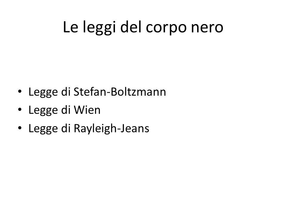 Le leggi del corpo nero Legge di Stefan-Boltzmann Legge di Wien Legge di Rayleigh-Jeans