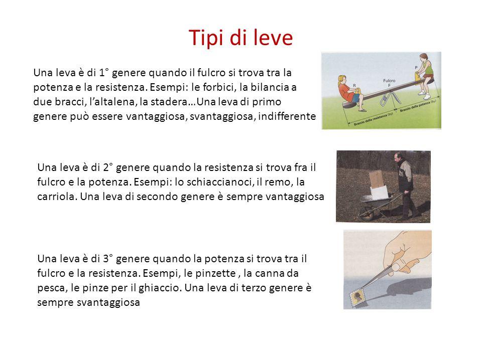 Tipi di leve Una leva è di 1° genere quando il fulcro si trova tra la potenza e la resistenza. Esempi: le forbici, la bilancia a due bracci, l'altalen