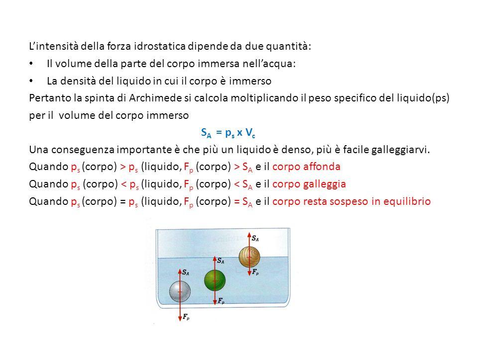 L'intensità della forza idrostatica dipende da due quantità: Il volume della parte del corpo immersa nell'acqua: La densità del liquido in cui il corp