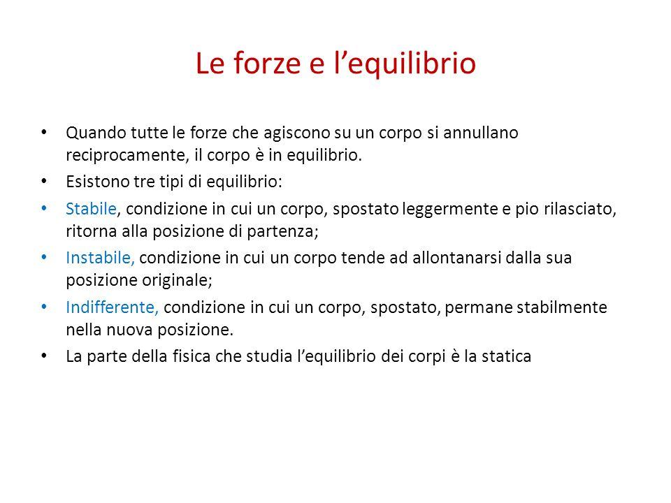 a)Equilibrio stabile; b)equilibrio instabile; c) equilibrio indifferente