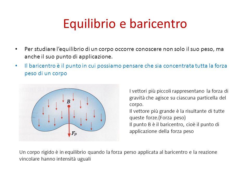 6)Aggiungi sotto ogni figura i seguenti termini : equilibrio stabile- equilibrio instabile – equilibrio Indifferente 7)Sottolinea la formula esatta esatta: La spinta di Archimede si calcola: a)S A = p s x V c b) S A = p s / V c c) S A = V c /p s