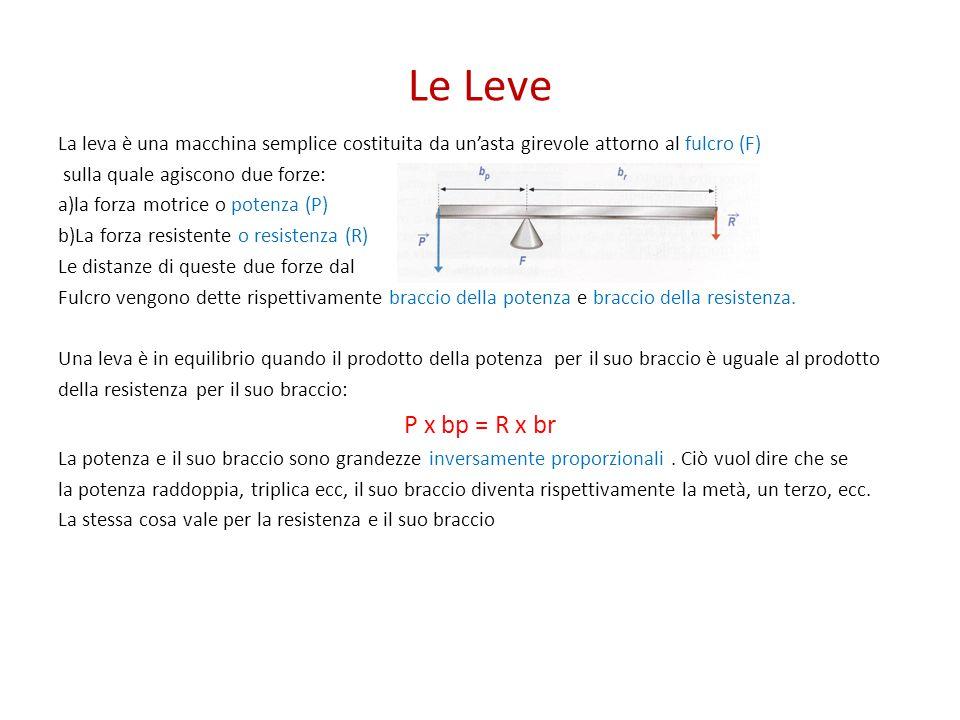 Leve vantaggiose, svantaggiose, indifferenti Una leva è vantaggiosa quando bp > br; in questo caso la leva permette di sollevare un corpo esercitando una forza inferiore alla sua forza peso (P<R) Una leva è svantaggiosa quando bp<br; in questo caso per sollevare un corpo bisogna esercitare una forza superiore alla sua forza peso (P>R) Una leva è indifferente quando bp=br; In questo caso per sollevare un corpo occorre esercitare una forza uguale alla sua forza peso (P=R)