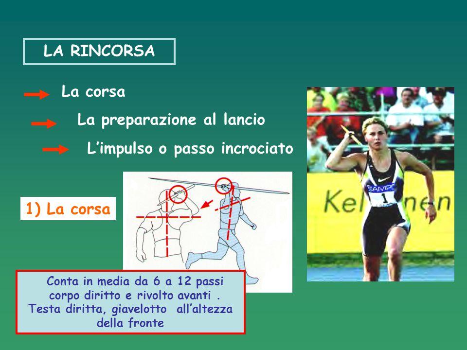 LA RINCORSA La corsa La preparazione al lancio L'impulso o passo incrociato 1) La corsa Conta in media da 6 a 12 passi corpo diritto e rivolto avanti.