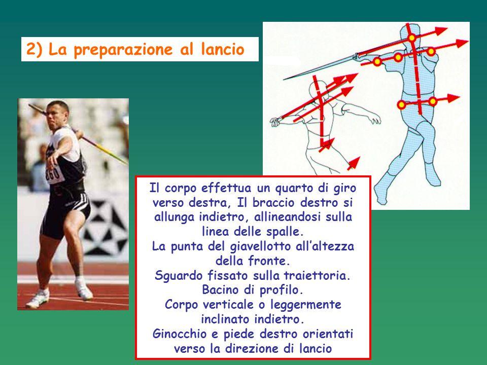 2) La preparazione al lancio Il corpo effettua un quarto di giro verso destra, Il braccio destro si allunga indietro, allineandosi sulla linea delle s