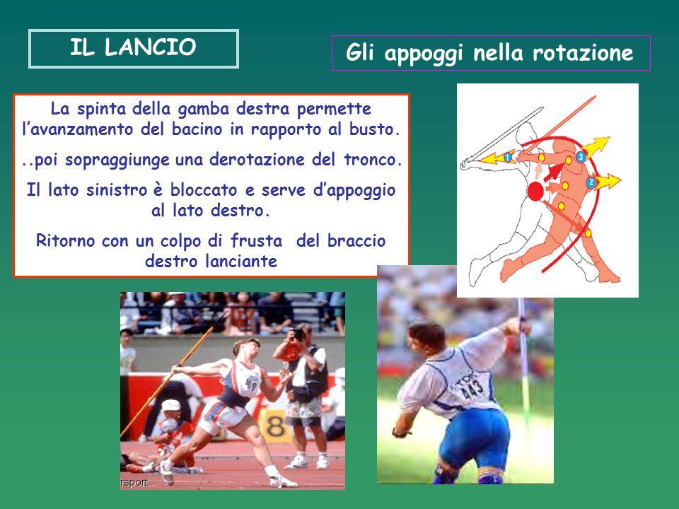 IL LANCIO Gli appoggi nella rotazione La spinta della gamba destra permette l'avanzamento del bacino in rapporto al busto...poi sopraggiunge una derot