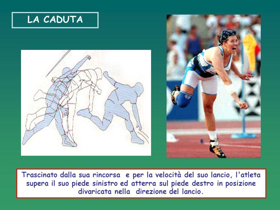 LA CADUTA Trascinato dalla sua rincorsa e per la velocità del suo lancio, l'atleta supera il suo piede sinistro ed atterra sul piede destro in posizio