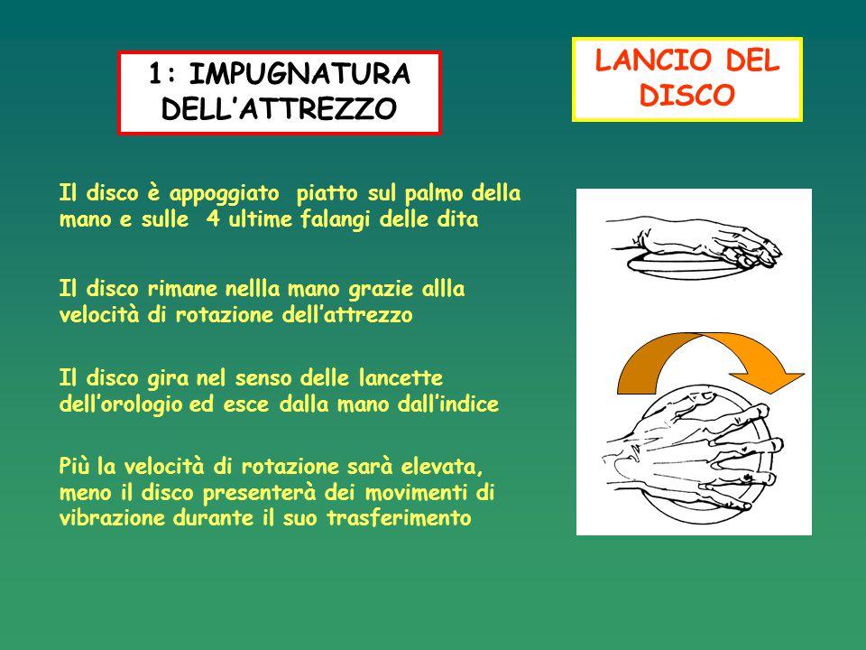1: IMPUGNATURA DELL'ATTREZZO LANCIO DEL DISCO Il disco è appoggiato piatto sul palmo della mano e sulle 4 ultime falangi delle dita Il disco rimane ne