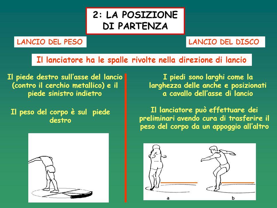 2: LA POSIZIONE DI PARTENZA LANCIO DEL PESOLANCIO DEL DISCO Il lanciatore ha le spalle rivolte nella direzione di lancio Il piede destro sull'asse del