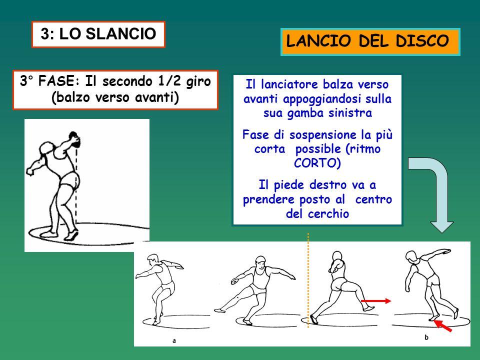 3: LO SLANCIO LANCIO DEL DISCO 3° FASE: Il secondo 1/2 giro (balzo verso avanti) Il lanciatore balza verso avanti appoggiandosi sulla sua gamba sinist