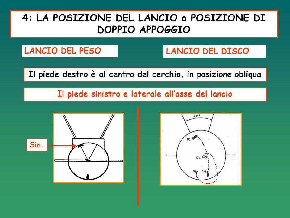 4: LA POSIZIONE DEL LANCIO o POSIZIONE DI DOPPIO APPOGGIO LANCIO DEL PESO LANCIO DEL DISCO Il piede destro è al centro del cerchio, in posizione obliq
