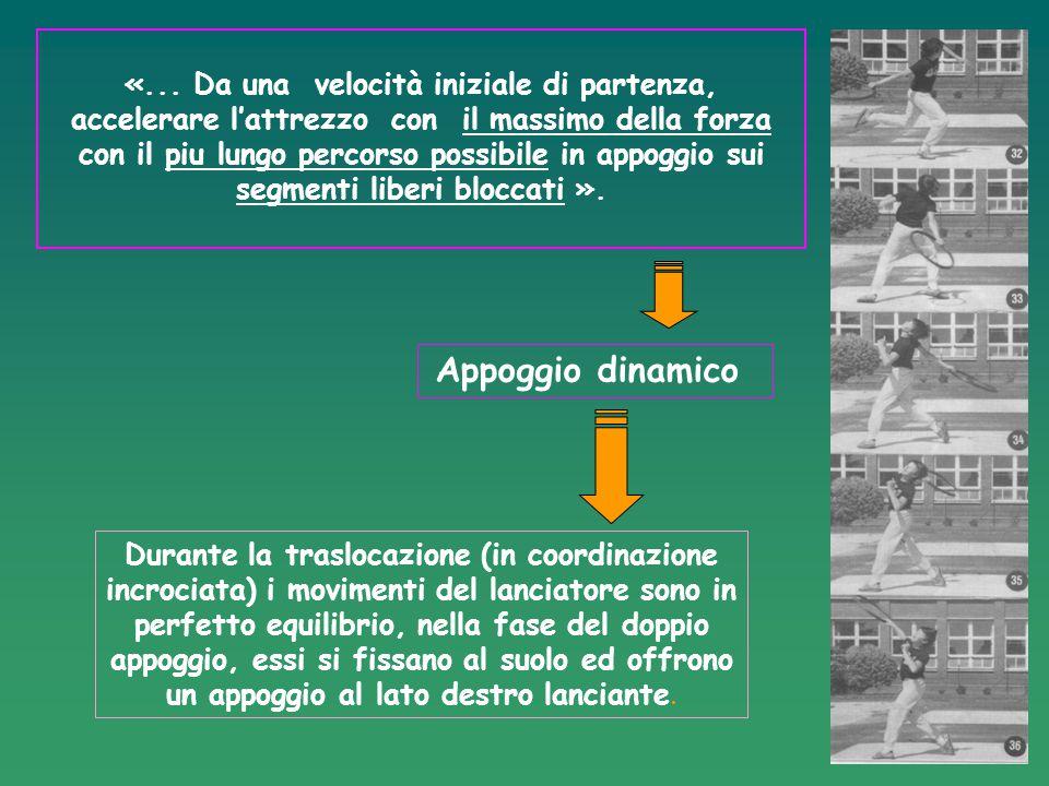 CAPITOLO 2: IL LANCIO DEL GIAVELLOTTO 1) NORMALE I: il giavellotto è impugnato tra il pollice e l'indice.