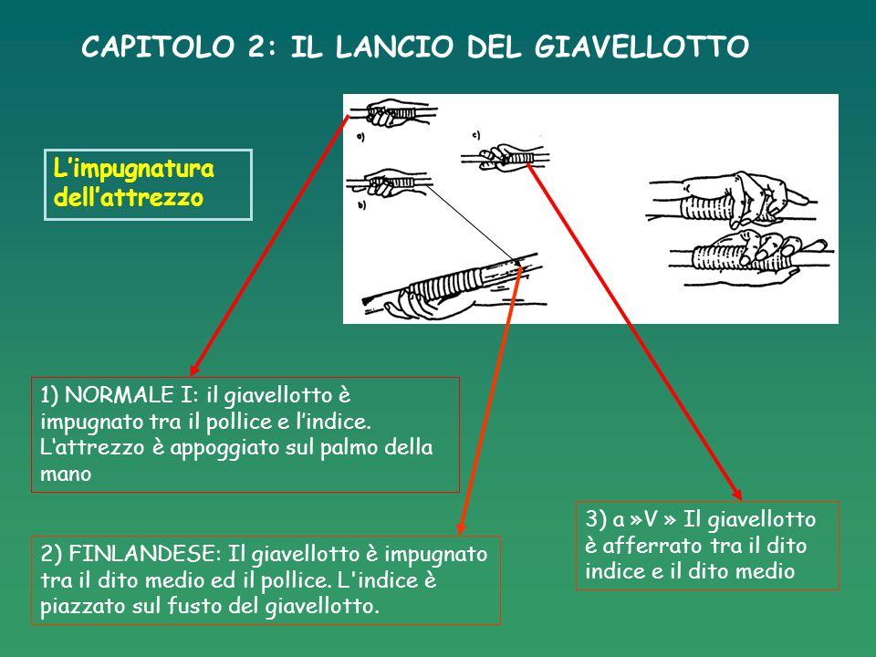 CAPITOLO 2: IL LANCIO DEL GIAVELLOTTO 1) NORMALE I: il giavellotto è impugnato tra il pollice e l'indice. L'attrezzo è appoggiato sul palmo della mano