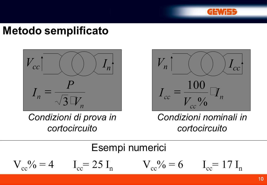 10 Metodo semplificato V cc InIn I P V n n   3 Condizioni di prova in cortocircuito Condizioni nominali in cortocircuito VnVn I cc I V I cc n  100