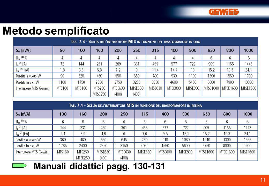 11 Metodo semplificato Manuali didattici pagg. 130-131