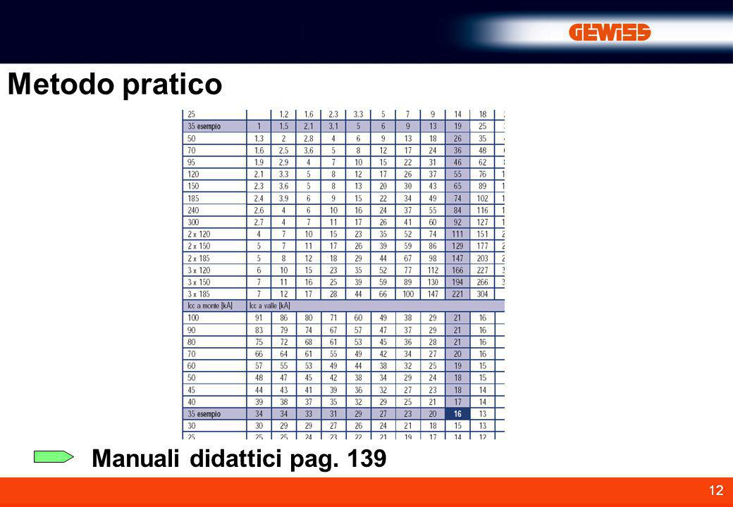 12 Metodo pratico Manuali didattici pag. 139