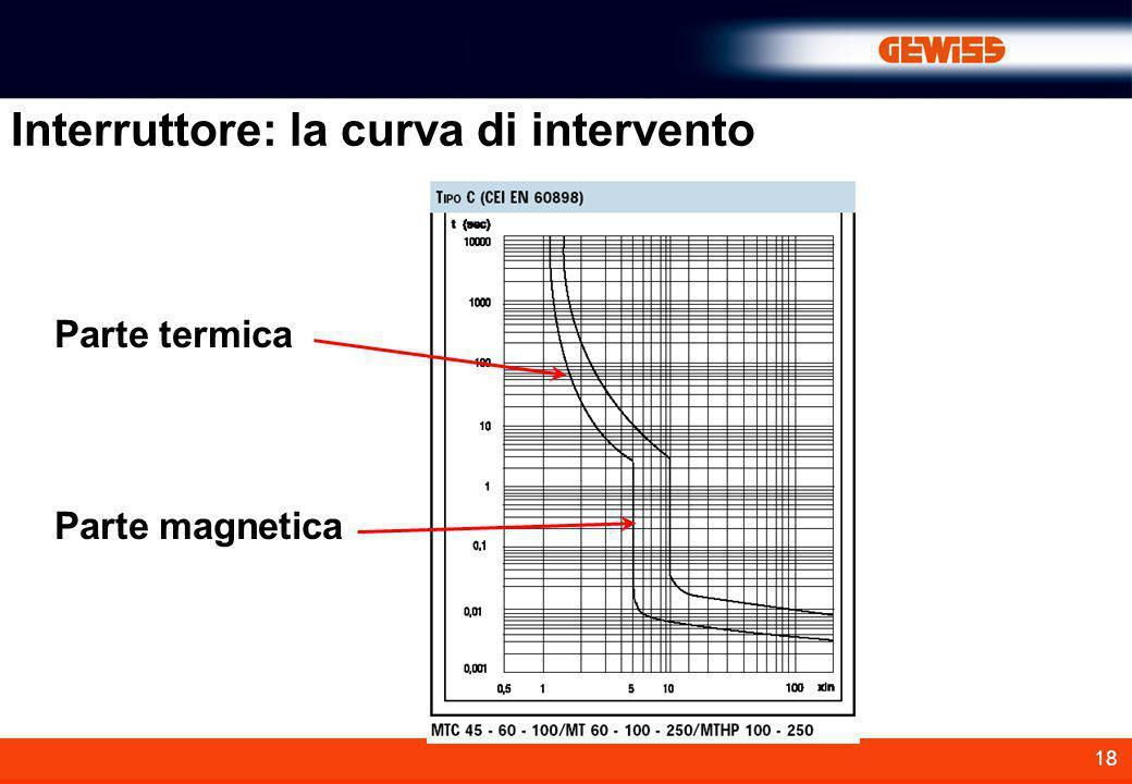 18 Interruttore: la curva di intervento Parte termica Parte magnetica