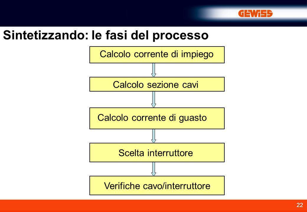 22 Sintetizzando: le fasi del processo Calcolo sezione cavi Calcolo corrente di guasto Scelta interruttore Calcolo corrente di impiego Verifiche cavo/