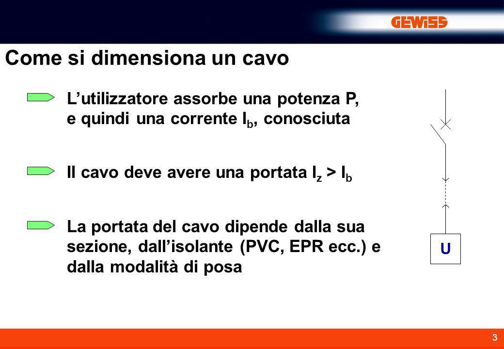 3 Come si dimensiona un cavo L'utilizzatore assorbe una potenza P, e quindi una corrente I b, conosciuta U Il cavo deve avere una portata I z > I b La