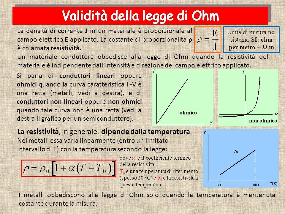Un materiale conduttore obbedisce alla legge di Ohm quando la resistività del materiale è indipendente dall'intensità e direzione del campo elettrico
