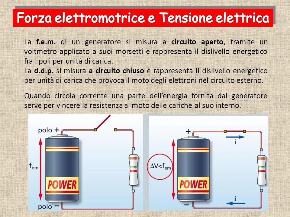 La f.e.m. di un generatore si misura a circuito aperto, tramite un voltmetro applicato a suoi morsetti e rappresenta il dislivello energetico fra i po