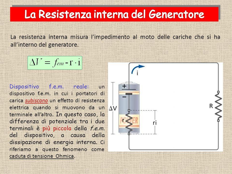 La resistenza interna misura l'impedimento al moto delle cariche che si ha all'interno del generatore. Dispositivo f.e.m. reale: un dispositivo f.e.m.