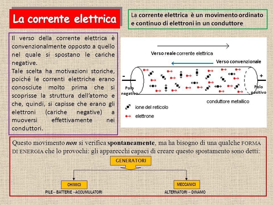 La corrente elettrica è un movimento ordinato e continuo di elettroni in un conduttore Il verso della corrente elettrica è convenzionalmente opposto a