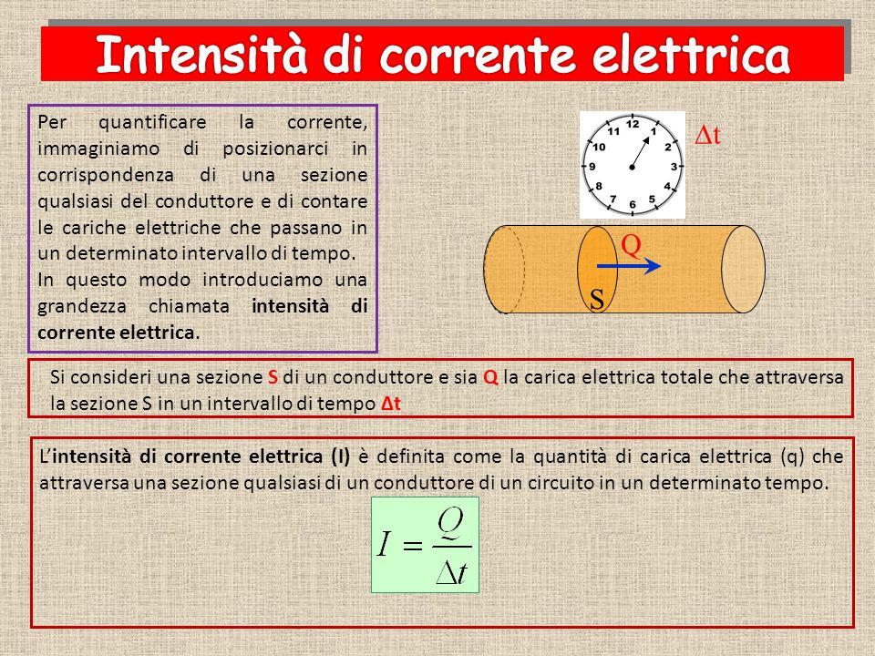 Per quantificare la corrente, immaginiamo di posizionarci in corrispondenza di una sezione qualsiasi del conduttore e di contare le cariche elettriche