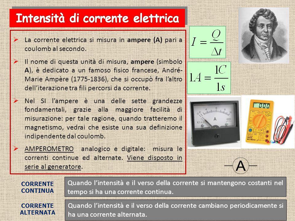  La corrente elettrica si misura in ampere (A) pari a coulomb al secondo.  Il nome di questa unità di misura, ampere (simbolo A), è dedicato a un fa