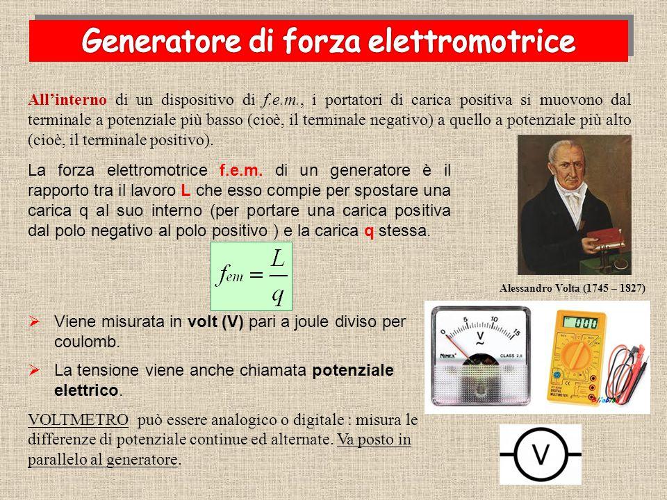 La forza elettromotrice f.e.m. di un generatore è il rapporto tra il lavoro L che esso compie per spostare una carica q al suo interno (per portare un