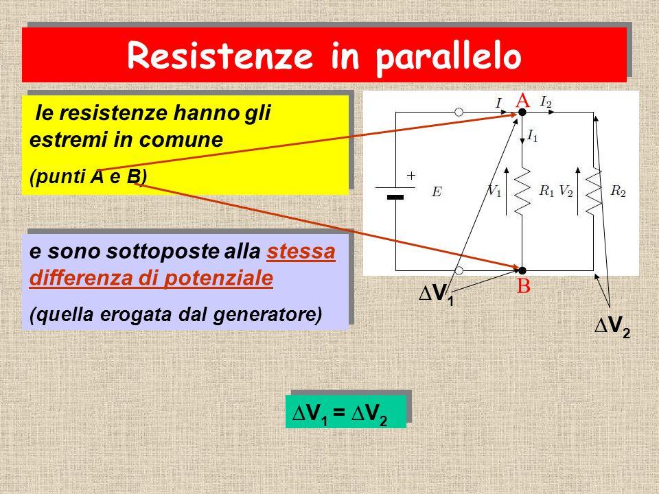 le resistenze hanno gli estremi in comune (punti A e B) le resistenze hanno gli estremi in comune (punti A e B) ∆V 1 = ∆V 2 A B e sono sottoposte alla stessa differenza di potenziale (quella erogata dal generatore) e sono sottoposte alla stessa differenza di potenziale (quella erogata dal generatore) ∆V 1 ∆V 2 Resistenze in parallelo
