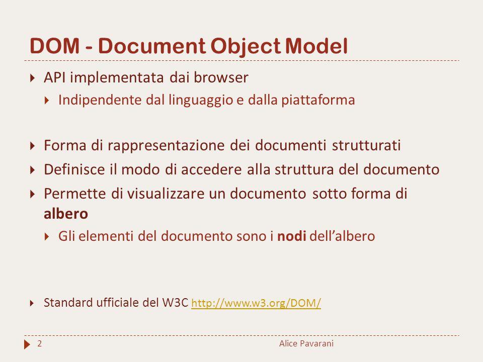 DOM di un documento HTML Alice Pavarani3  Il browser interpretando un documento HTML ne genera il DOM  Esempio: DOCUMENT HTML BODYHEAD TITLEMETA Esempio DOM H1H2 TitoloSottotitolo P Testo del paragrafo A Link