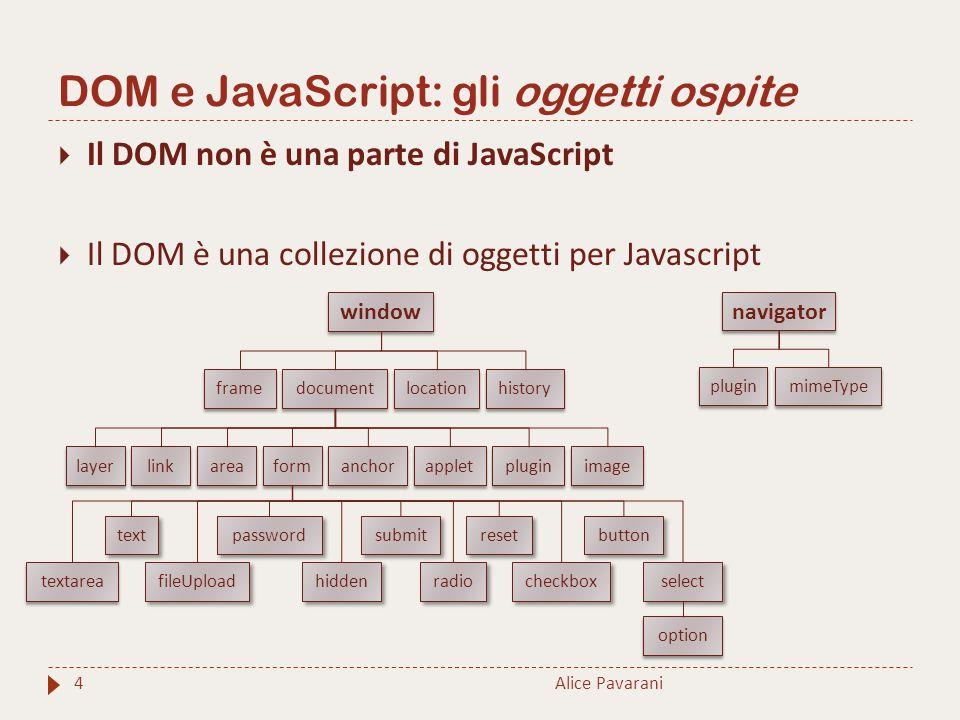 DOM e JavaScript: gli oggetti ospite Alice Pavarani4  Il DOM non è una parte di JavaScript  Il DOM è una collezione di oggetti per Javascript window