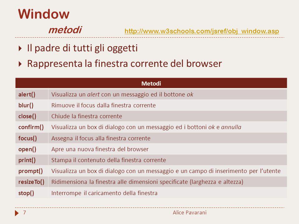 Alice Pavarani7  Il padre di tutti gli oggetti  Rappresenta la finestra corrente del browser Window metodi http://www.w3schools.com/jsref/obj_window